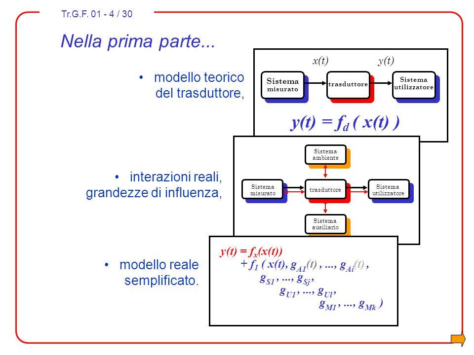 Tr.G.F. 01 - 4 / 30 Sistema misurato Sistema utilizzatore trasduttore x(t)y(t) y(t) = f d ( x(t) ) modello teorico del trasduttore, Nella prima parte.