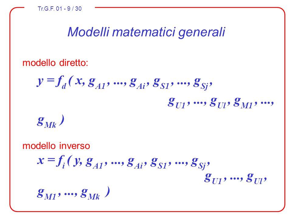 Tr.G.F. 01 - 9 / 30 Modelli matematici generali modello diretto: y = f d ( x, g A1,..., g Ai, g S1,..., g Sj, g U1,..., g Ul, g M1,..., g Mk ) modello