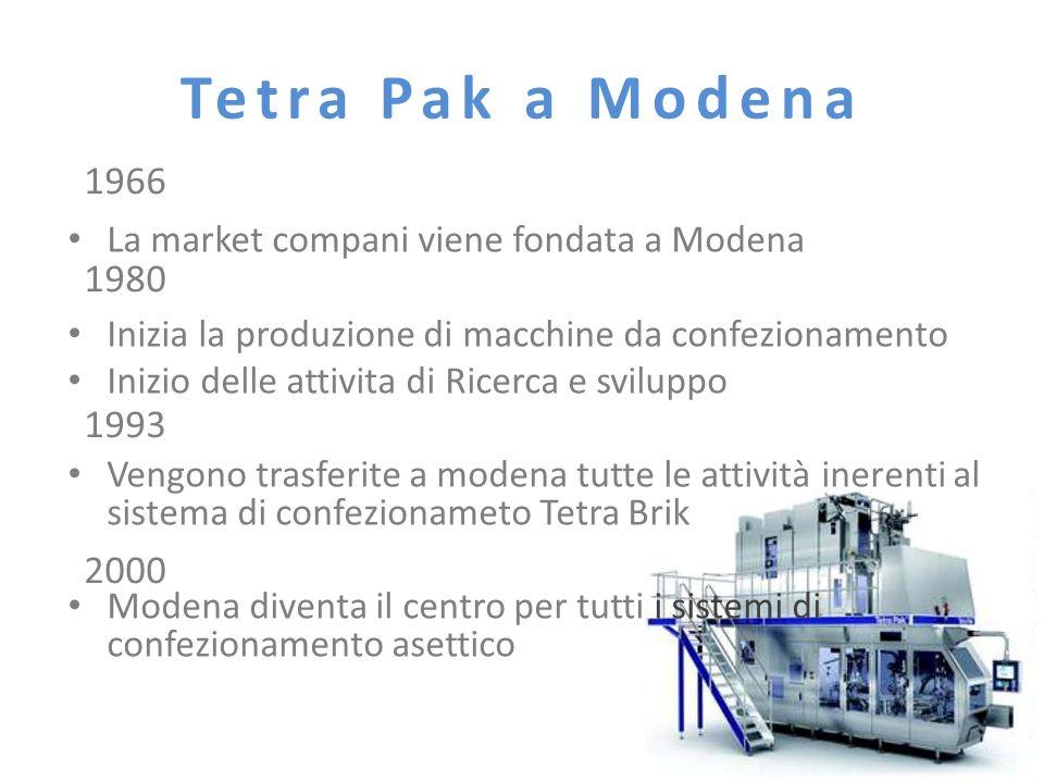 Tetra Pak a Modena La market compani viene fondata a Modena Inizia la produzione di macchine da confezionamento Inizio delle attivita di Ricerca e svi