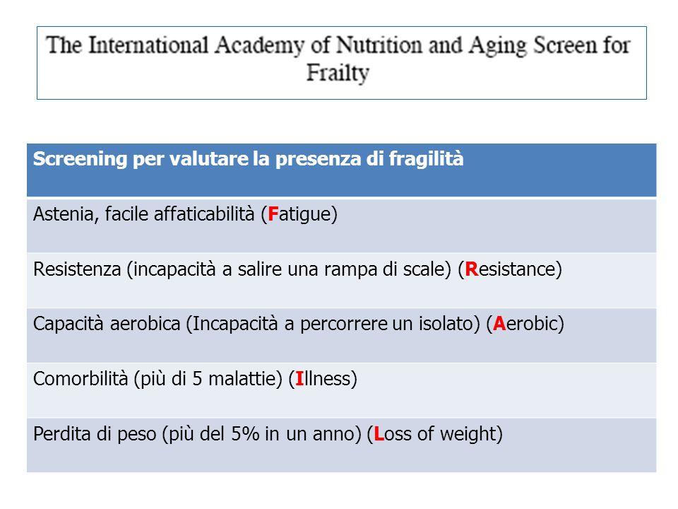 Screening per valutare la presenza di fragilità Astenia, facile affaticabilità (Fatigue) Resistenza (incapacità a salire una rampa di scale) (Resistan