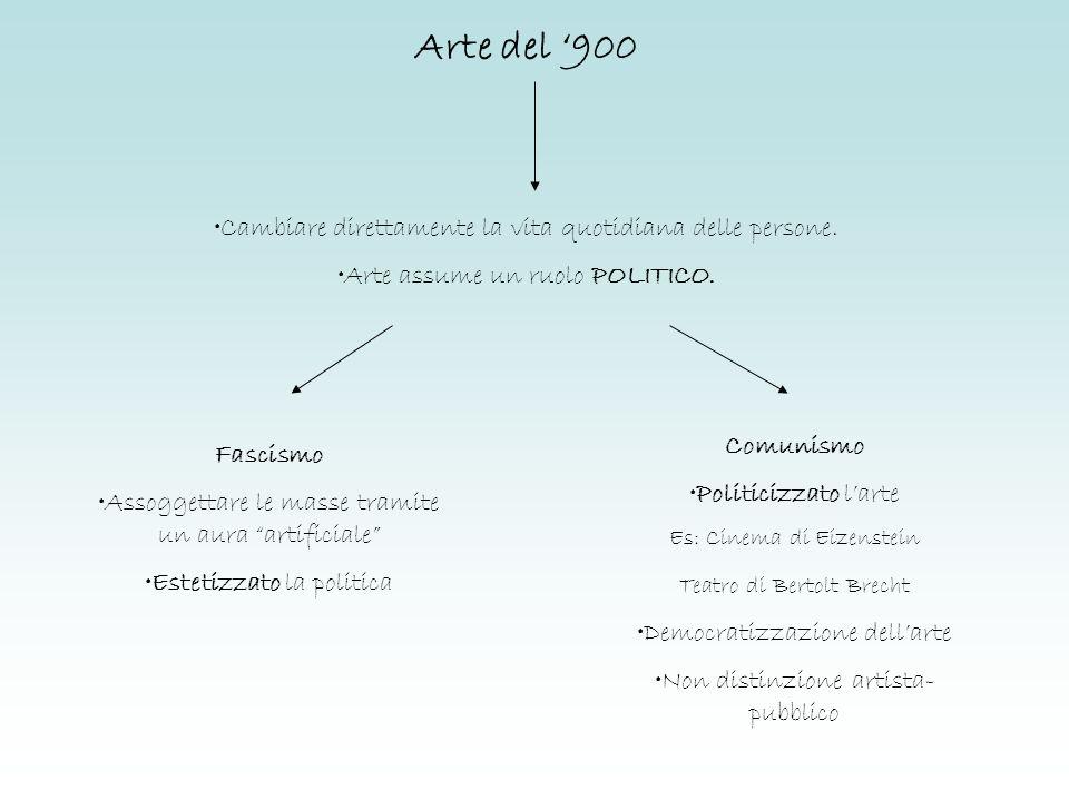 Arte del 900 Cambiare direttamente la vita quotidiana delle persone. Arte assume un ruolo POLITICO. Comunismo Politicizzato larte Es: Cinema di Eizens