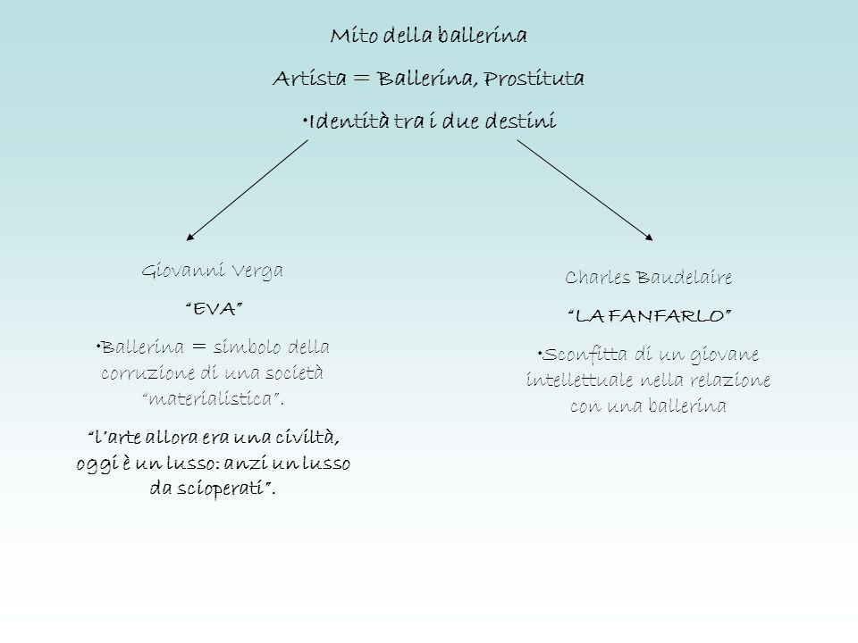 Mito della ballerina Artista = Ballerina, Prostituta Identità tra i due destini Giovanni Verga EVA Ballerina = simbolo della corruzione di una società