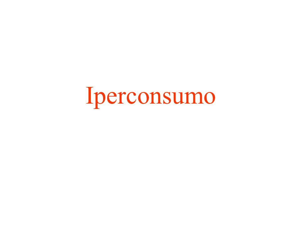 Iperconsumo