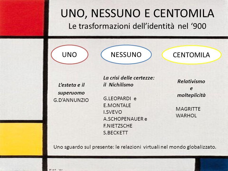 UNO, NESSUNO E CENTOMILA Le trasformazioni dellidentità nel 900 UNONESSUNO CENTOMILA Lesteta e il superuomo G.DANNUNZIO La crisi delle certezze: il Ni