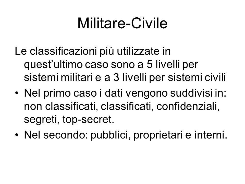 Militare-Civile Le classificazioni più utilizzate in questultimo caso sono a 5 livelli per sistemi militari e a 3 livelli per sistemi civili Nel primo caso i dati vengono suddivisi in: non classificati, classificati, confidenziali, segreti, top-secret.
