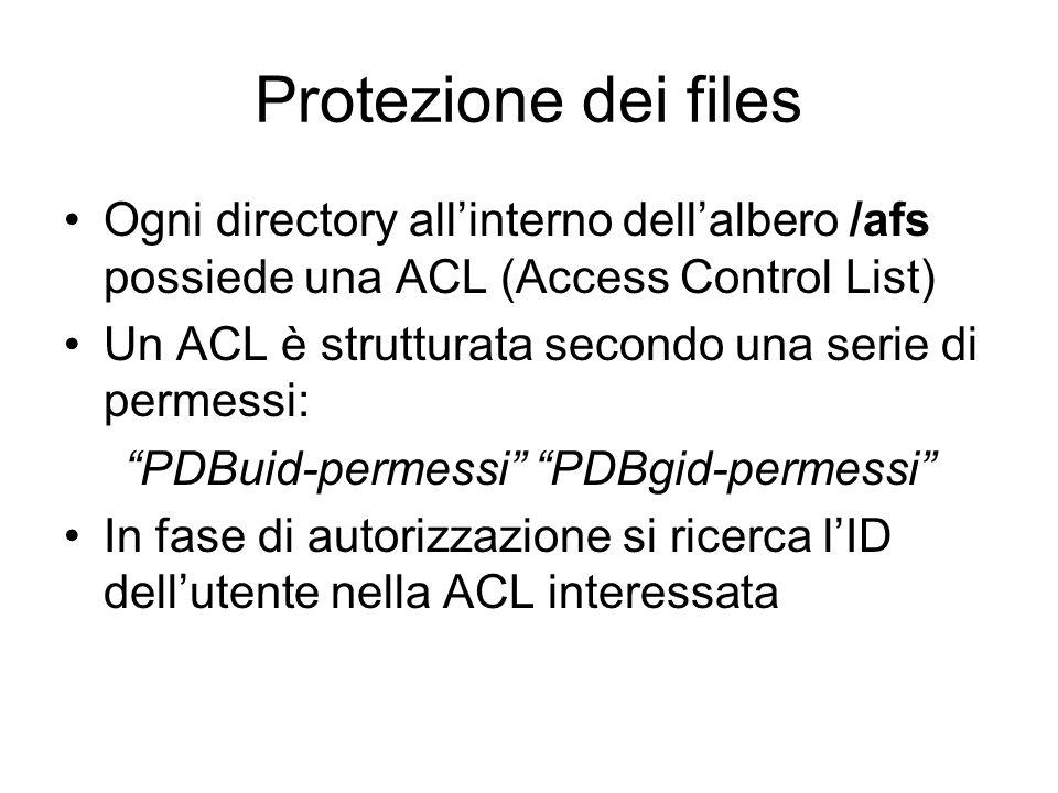 Protezione dei files Ogni directory allinterno dellalbero /afs possiede una ACL (Access Control List) Un ACL è strutturata secondo una serie di permes