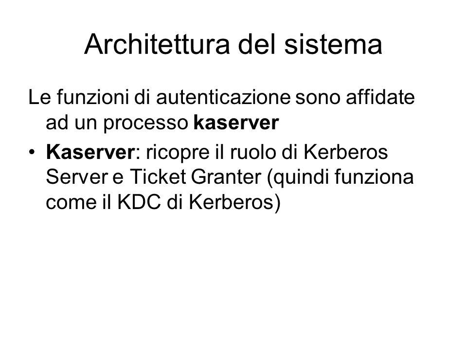 Architettura del sistema Le funzioni di autenticazione sono affidate ad un processo kaserver Kaserver: ricopre il ruolo di Kerberos Server e Ticket Gr