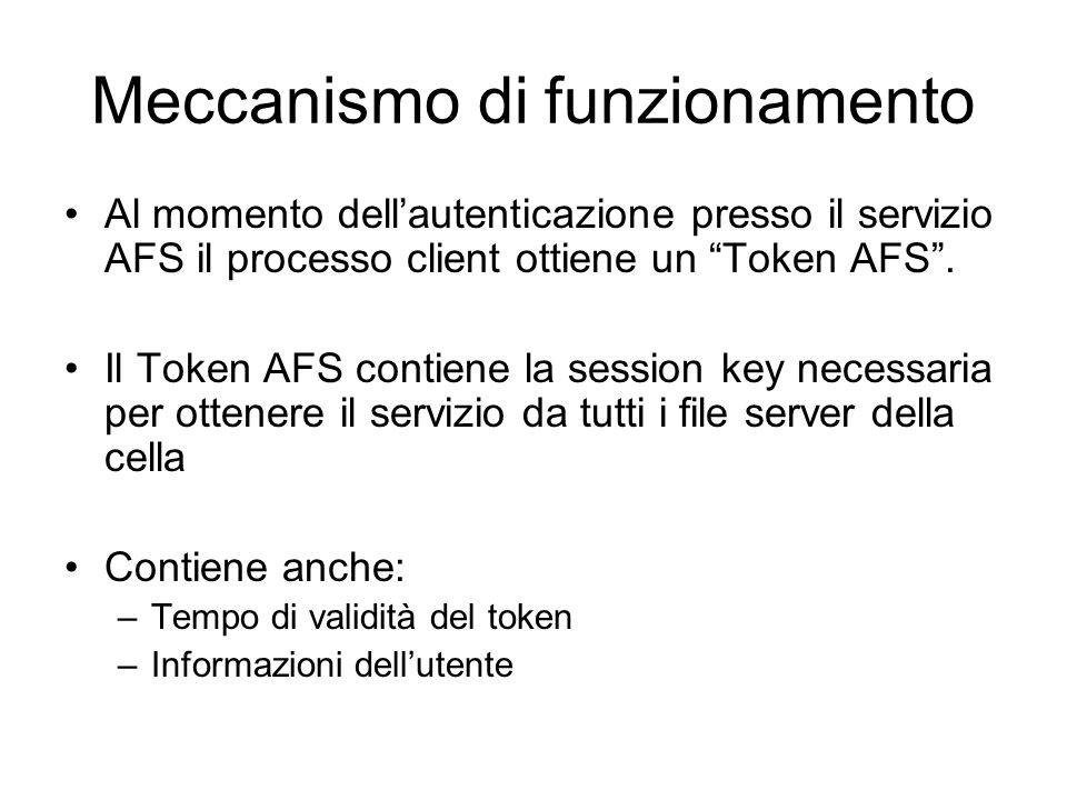 Meccanismo di funzionamento Al momento dellautenticazione presso il servizio AFS il processo client ottiene un Token AFS. Il Token AFS contiene la ses
