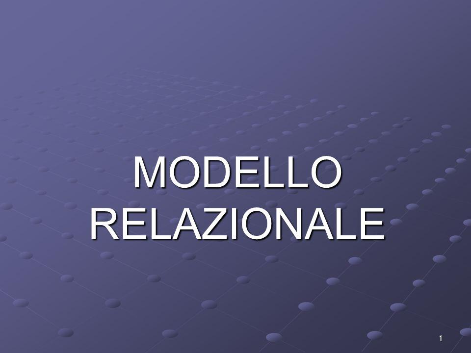 12 Tratto dal materiale associato al testo Atzeni, Ceri, Paraboschi, Torlone Basi di dati - Modelli e linguaggi di interrogazione, McGraw-Hill, 2002.