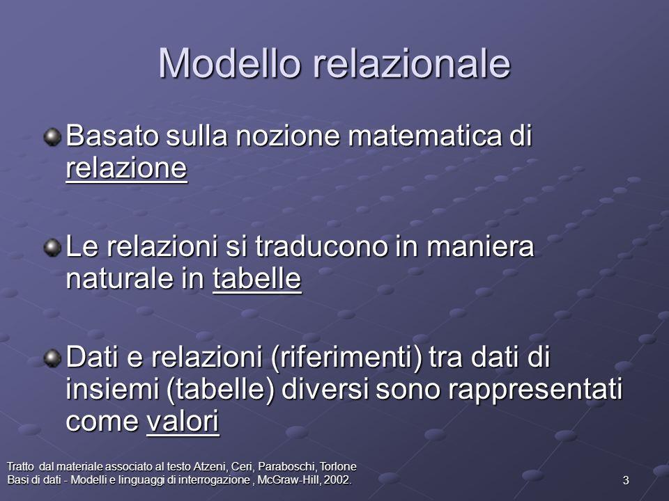 3 Tratto dal materiale associato al testo Atzeni, Ceri, Paraboschi, Torlone Basi di dati - Modelli e linguaggi di interrogazione, McGraw-Hill, 2002. M