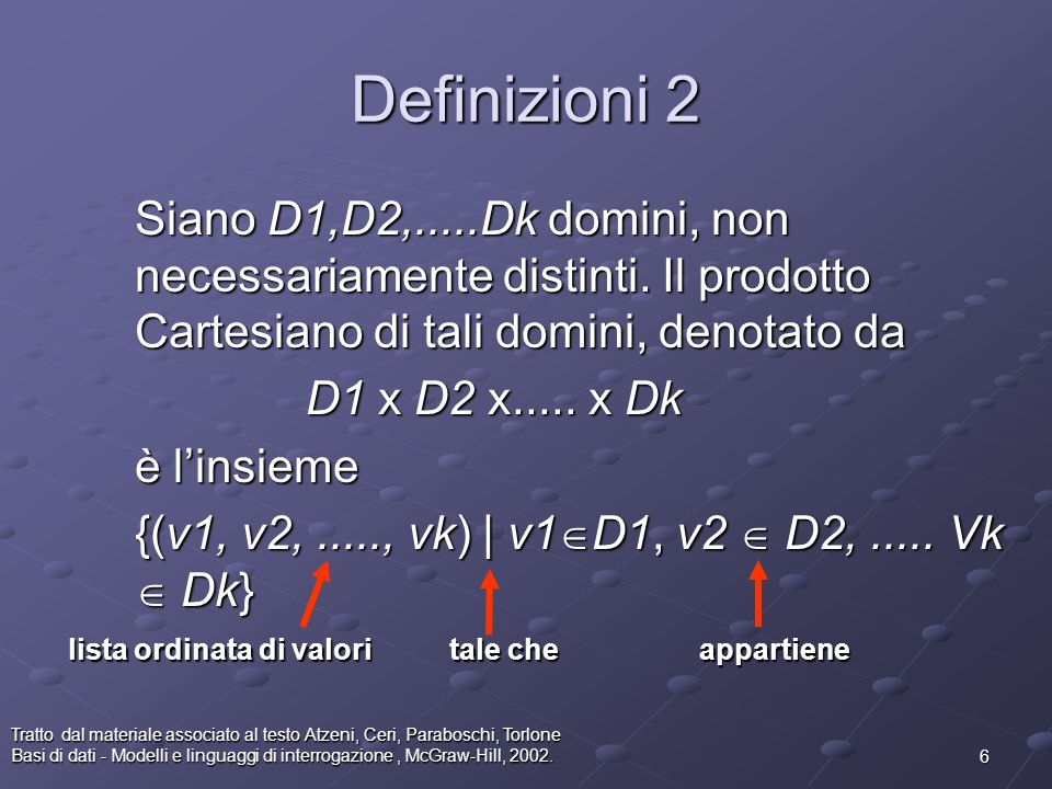 7 Tratto dal materiale associato al testo Atzeni, Ceri, Paraboschi, Torlone Basi di dati - Modelli e linguaggi di interrogazione, McGraw-Hill, 2002.