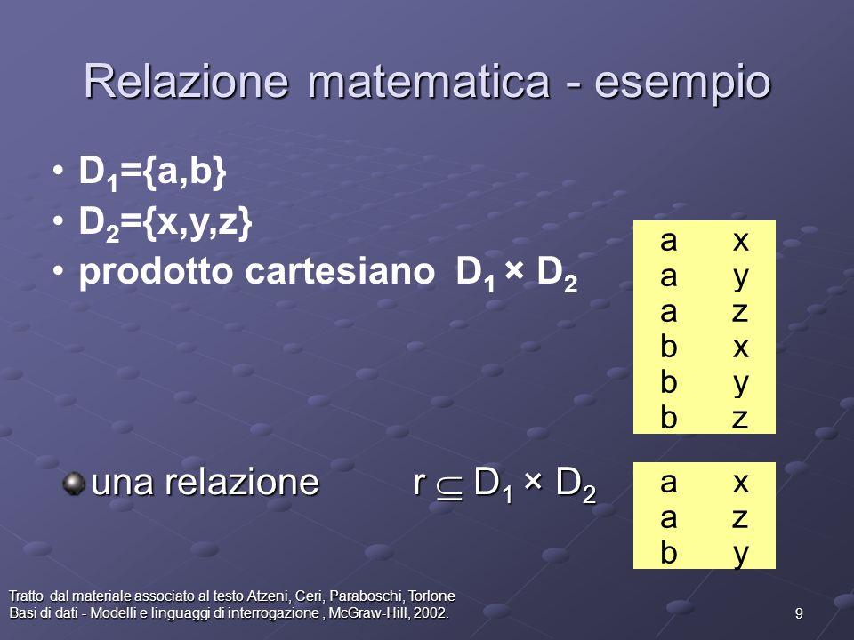 9 Tratto dal materiale associato al testo Atzeni, Ceri, Paraboschi, Torlone Basi di dati - Modelli e linguaggi di interrogazione, McGraw-Hill, 2002. R