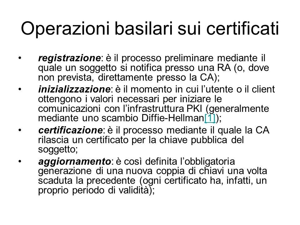 Operazioni basilari sui certificati registrazione: è il processo preliminare mediante il quale un soggetto si notifica presso una RA (o, dove non prev