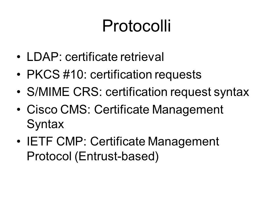 Protocolli LDAP: certificate retrieval PKCS #10: certification requests S/MIME CRS: certification request syntax Cisco CMS: Certificate Management Syn
