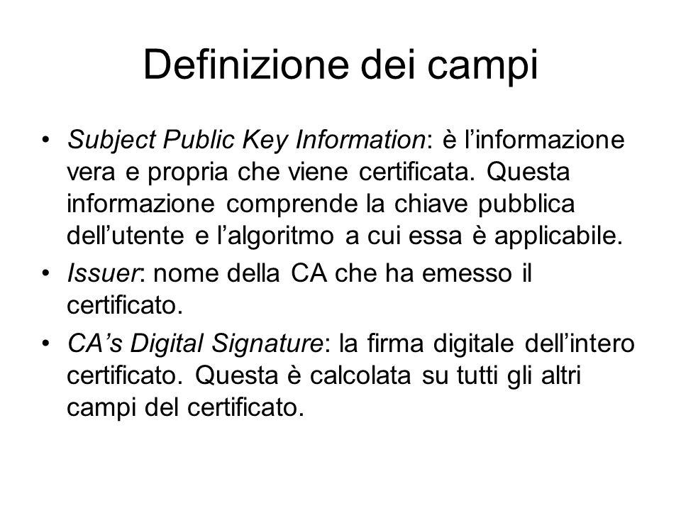 Definizione dei campi Subject Public Key Information: è linformazione vera e propria che viene certificata. Questa informazione comprende la chiave pu