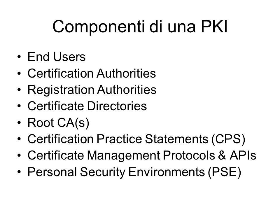 Componenti di una PKI End Users Certification Authorities Registration Authorities Certificate Directories Root CA(s) Certification Practice Statement