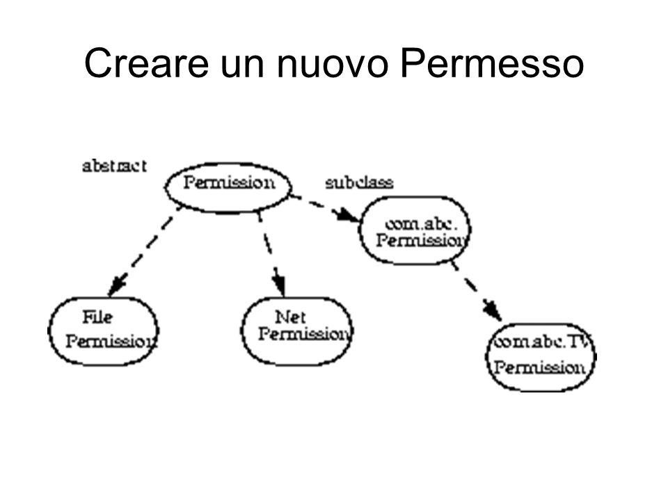 Creare un nuovo Permesso