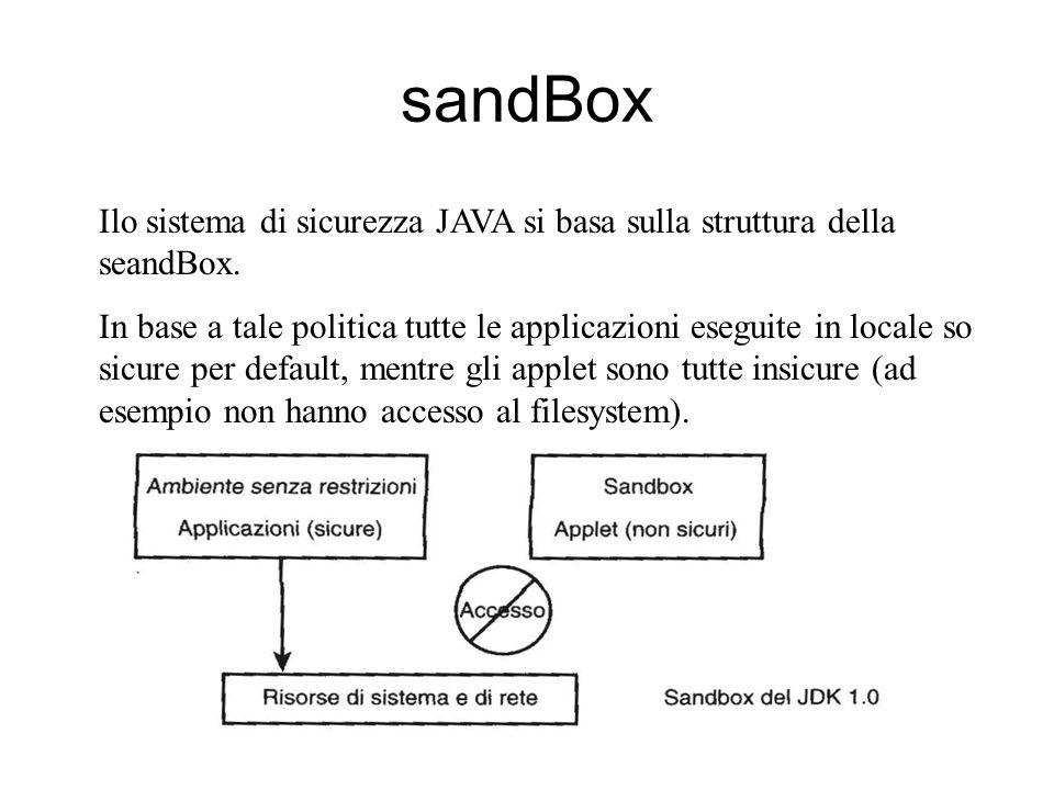 sandBox Ilo sistema di sicurezza JAVA si basa sulla struttura della seandBox. In base a tale politica tutte le applicazioni eseguite in locale so sicu