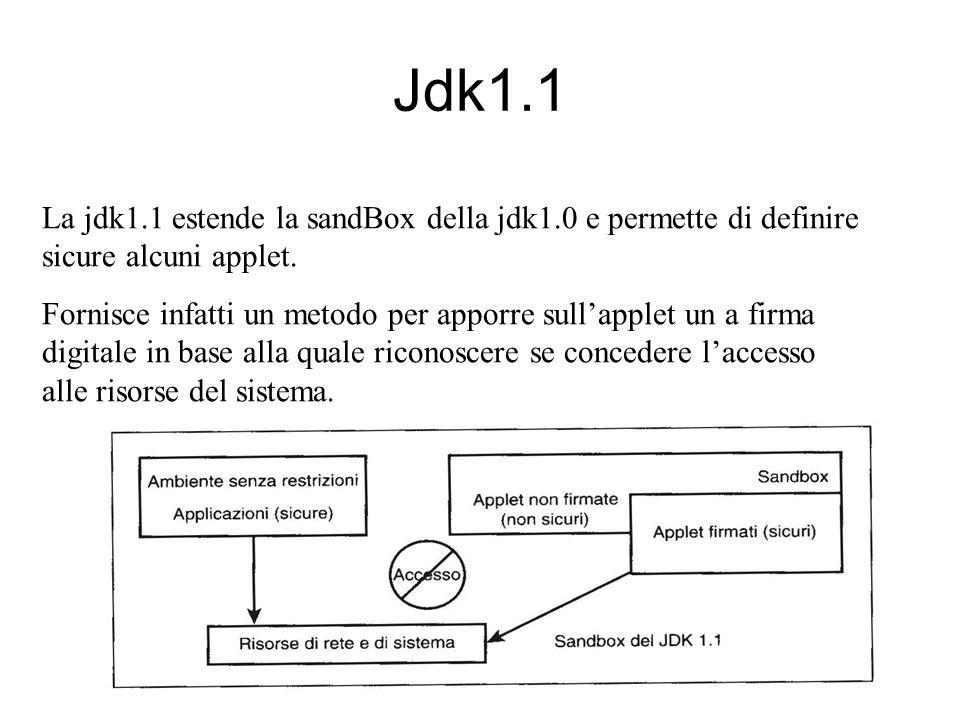 Jdk1.1 e jdk1.2 Il jdk1.1 viola però il principio del minimo privilegio: tutti gli applet che possiedono tale firma e provengono da tale host (anche il browser deve essere configurato in modo da ritenere sicuri gli applet provenienti da un certo URL) sono considerati sicuri Il jdk1.2 permette di assegnare ad applet, firmati da diverse persone, ma provenienti dallo stesso URL, diversi gradi di accesso alle risorse.