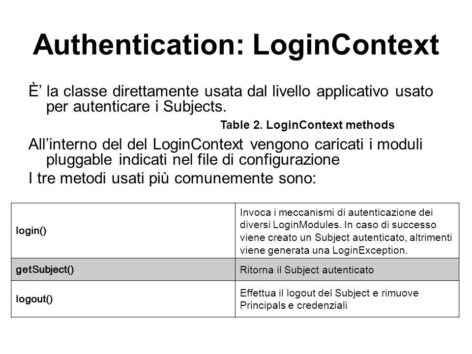 Authentication: LoginContext È la classe direttamente usata dal livello applicativo usato per autenticare i Subjects. Allinterno del del LoginContext