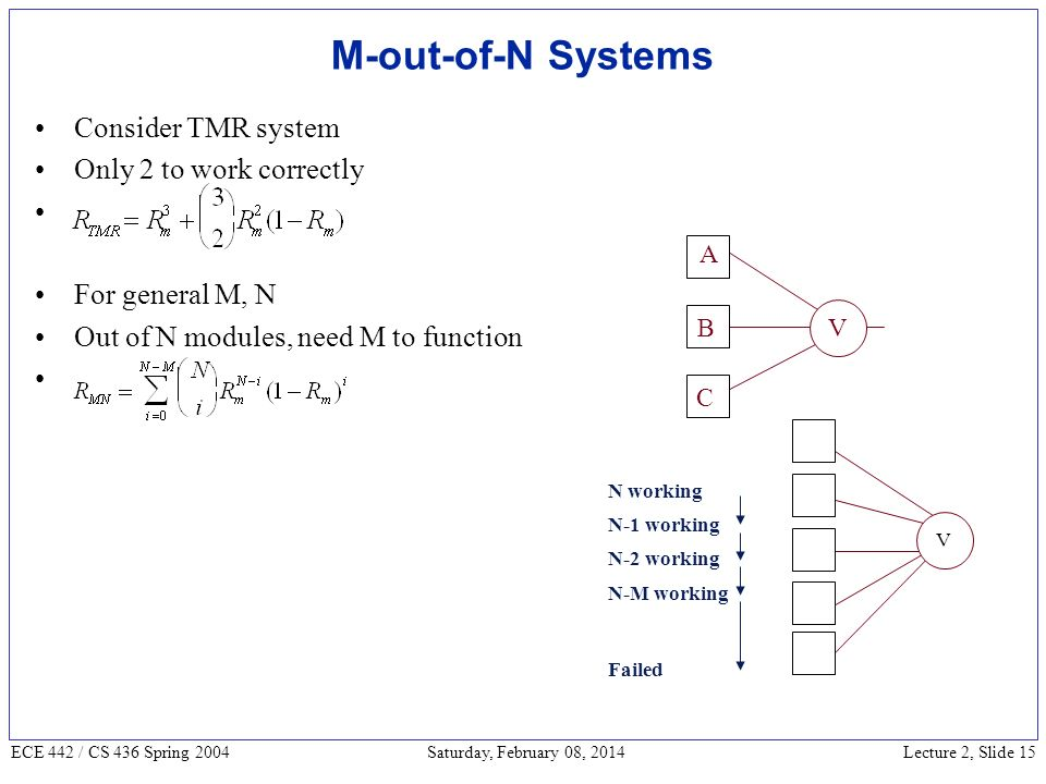 Lecture 2, Slide 15 ECE 442 / CS 436 Spring 2004 Saturday, February 08, 2014 M-out-of-N Systems Consider TMR system Only 2 to work correctly For general M, N Out of N modules, need M to function A B C V N working N-1 working N-2 working N-M working Failed V
