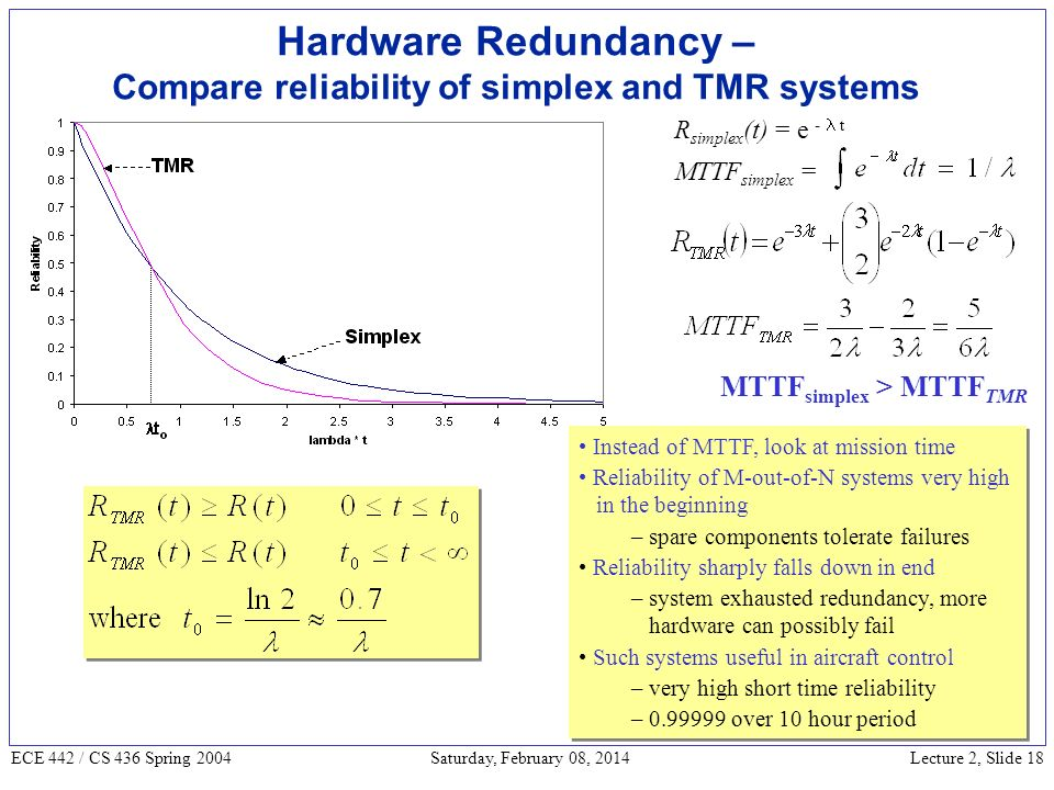 Lecture 2, Slide 18 ECE 442 / CS 436 Spring 2004 Saturday, February 08, 2014 Hardware Redundancy – Compare reliability of simplex and TMR systems Instead of MTTF, look at mission time Reliability of M-out-of-N systems very high in the beginning – spare components tolerate failures Reliability sharply falls down in end – system exhausted redundancy, more hardware can possibly fail Such systems useful in aircraft control – very high short time reliability – over 10 hour period Instead of MTTF, look at mission time Reliability of M-out-of-N systems very high in the beginning – spare components tolerate failures Reliability sharply falls down in end – system exhausted redundancy, more hardware can possibly fail Such systems useful in aircraft control – very high short time reliability – over 10 hour period R simplex (t) = e - t MTTF simplex = MTTF simplex > MTTF TMR
