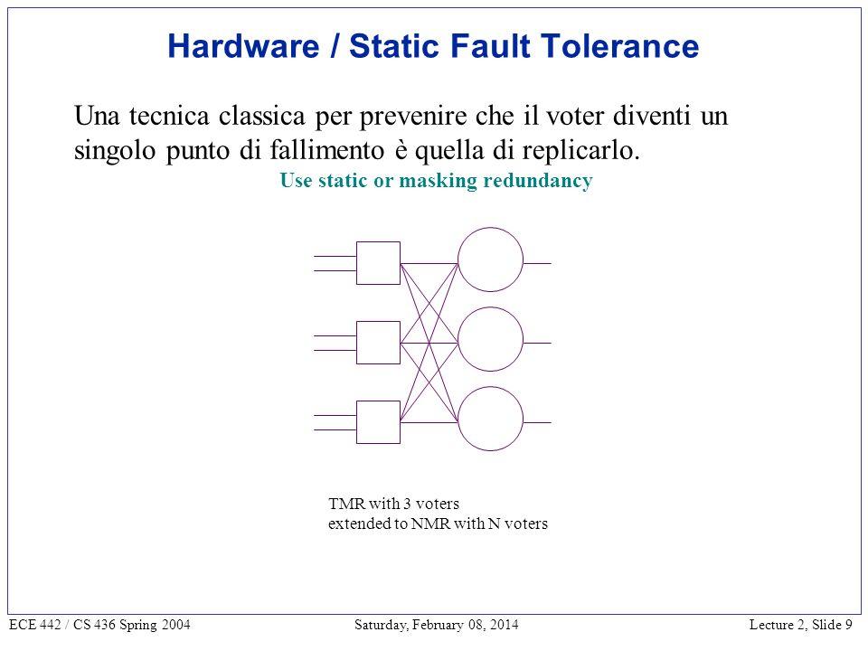 Lecture 2, Slide 30 ECE 442 / CS 436 Spring 2004 Saturday, February 08, 2014