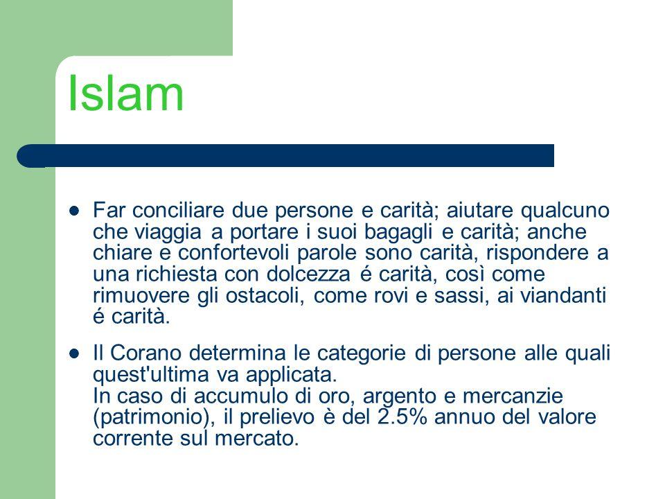 Islam Far conciliare due persone e carità; aiutare qualcuno che viaggia a portare i suoi bagagli e carità; anche chiare e confortevoli parole sono car
