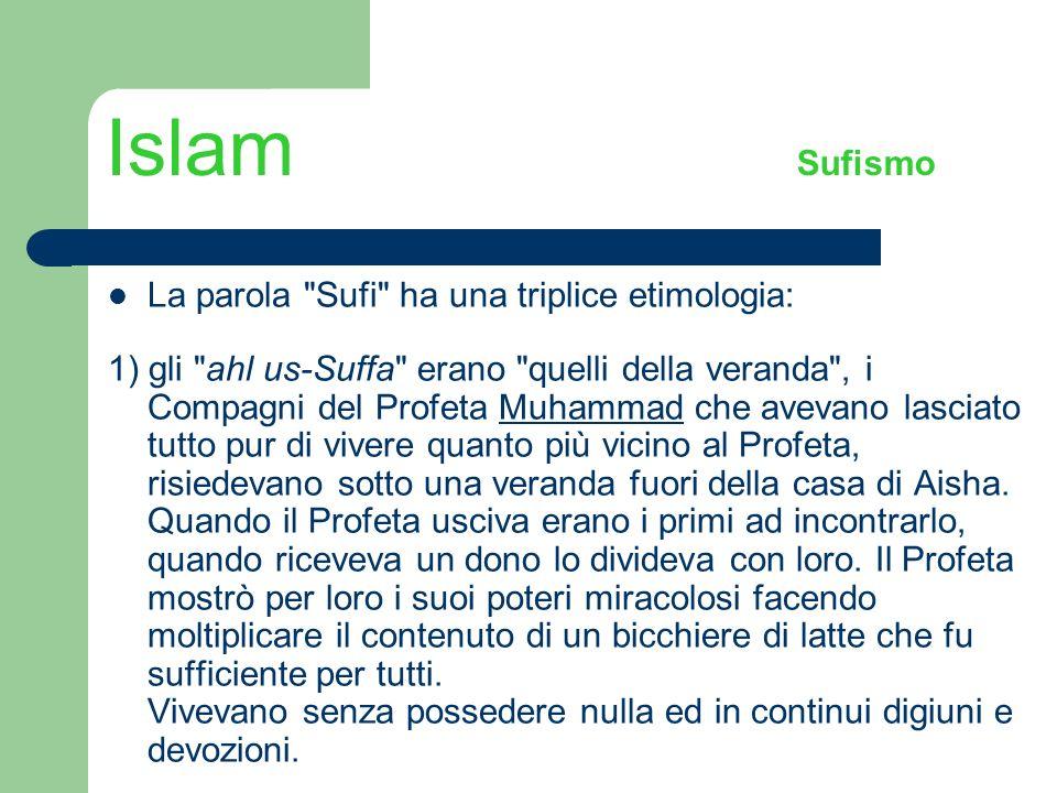 Islam Sufismo La parola