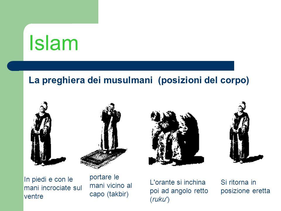 Islam La preghiera dei musulmani (posizioni del corpo) In piedi e con le mani incrociate sul ventre L'orante si inchina poi ad angolo retto (ruku') Si