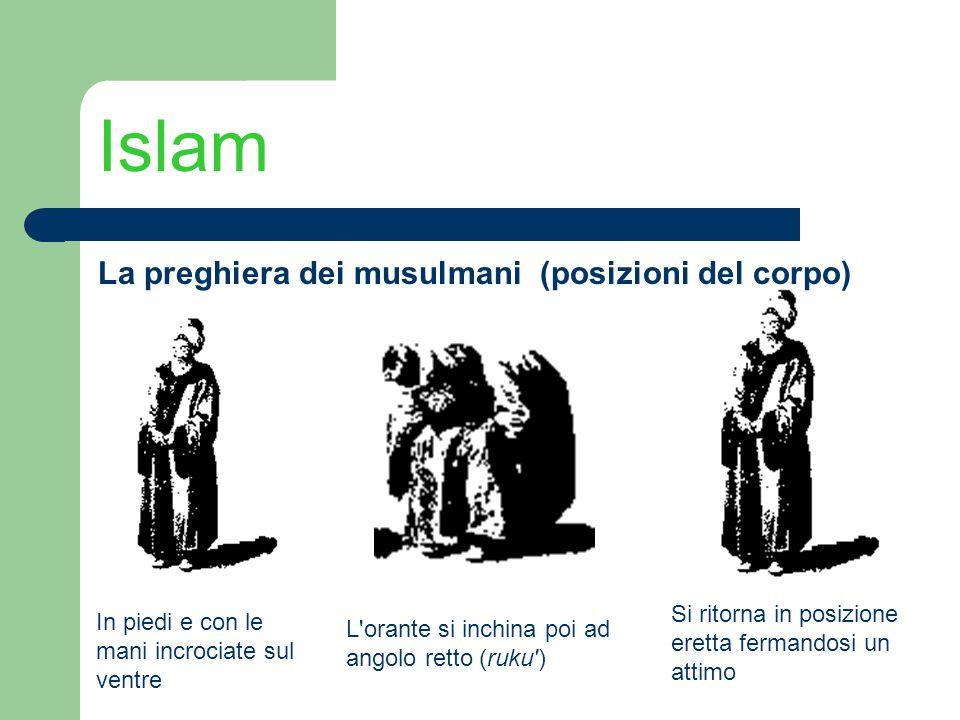 Islam La preghiera dei musulmani (posizioni del corpo) Poi ci si inginocchia e si pongono le mani e la faccia a terra (sujûd) Ci si mette quindi a sedere sui talloni e si resta un attimo fermi compiendo poi una prostrazione del tutto uguale alla prima