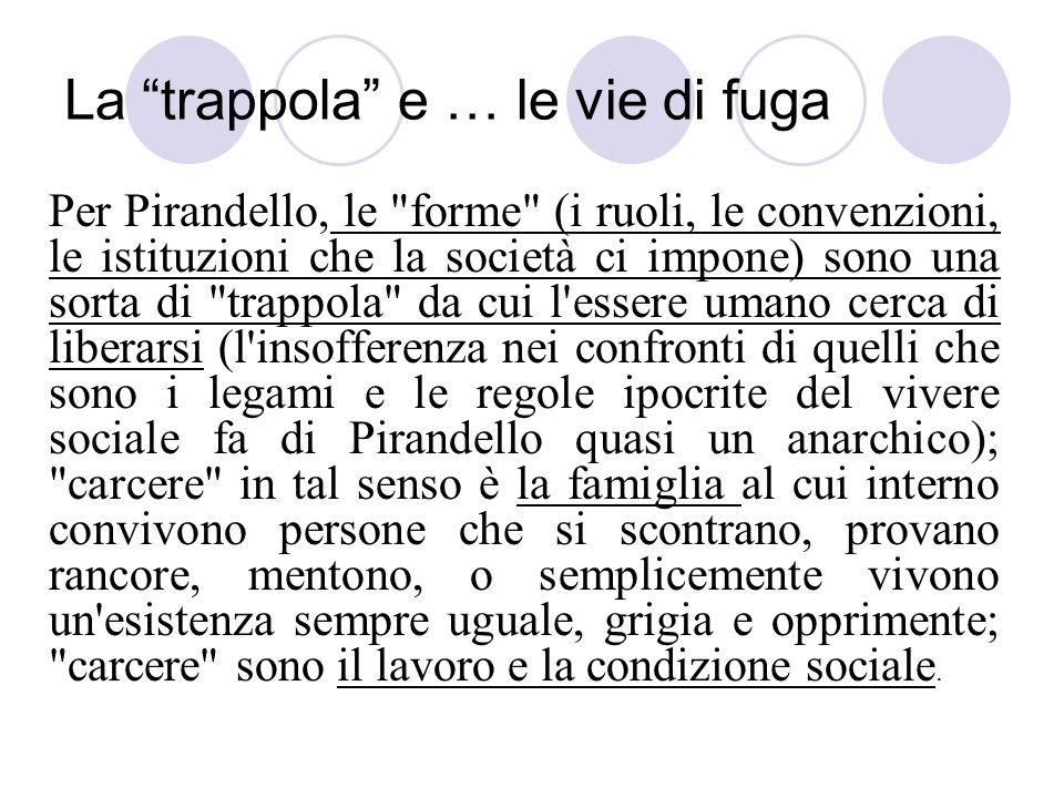 La trappola e … le vie di fuga Per Pirandello, le
