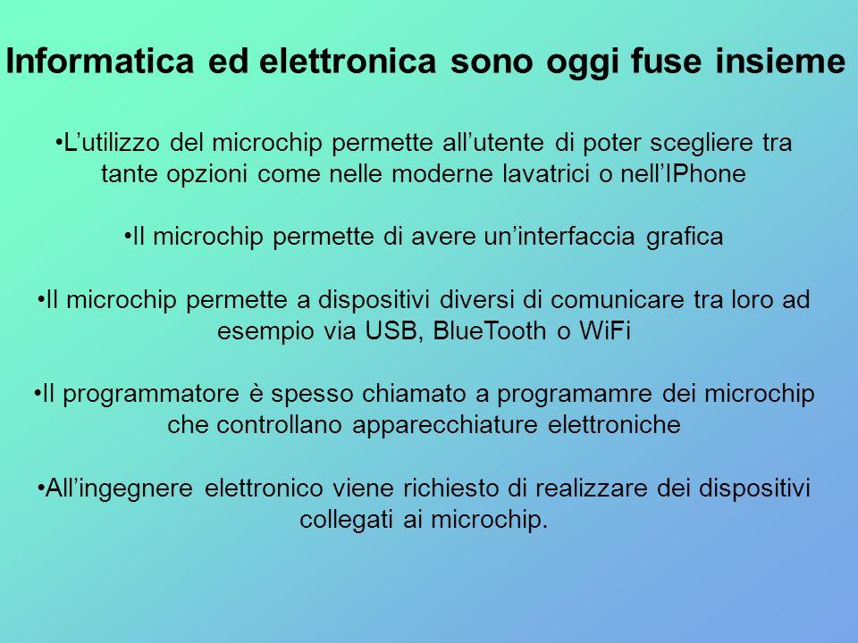 Lutilizzo del microchip permette allutente di poter scegliere tra tante opzioni come nelle moderne lavatrici o nellIPhone Il microchip permette di ave