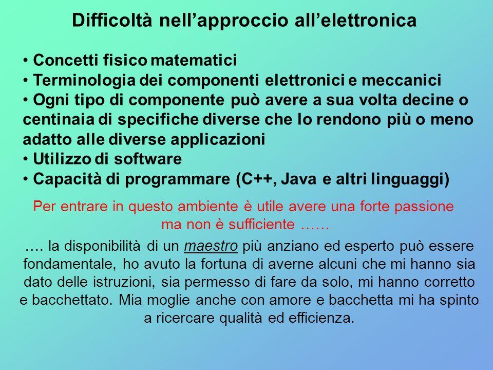 Difficoltà nellapproccio allelettronica Concetti fisico matematici Terminologia dei componenti elettronici e meccanici Ogni tipo di componente può ave