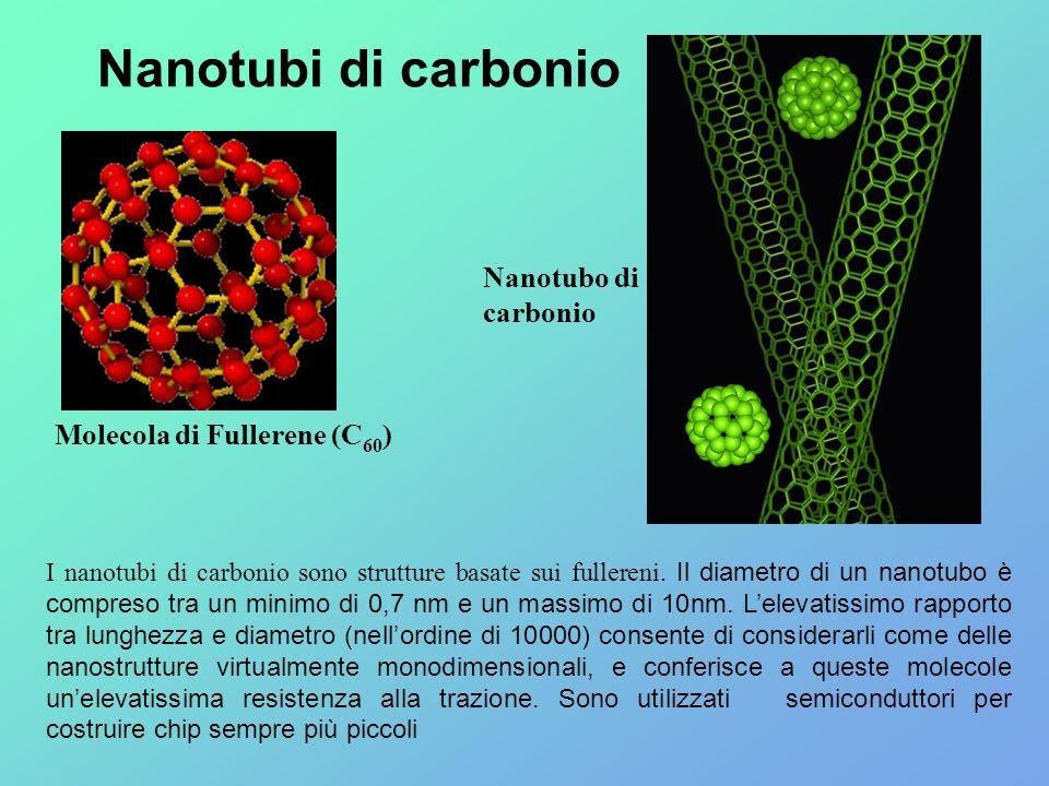 I nanotubi di carbonio sono strutture basate sui fullereni. Il diametro di un nanotubo è compreso tra un minimo di 0,7 nm e un massimo di 10nm. Leleva
