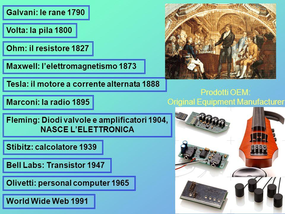 Maxwell: lelettromagnetismo 1873 Ohm: il resistore 1827 Galvani: le rane 1790 Volta: la pila 1800 Tesla: il motore a corrente alternata 1888 Fleming: