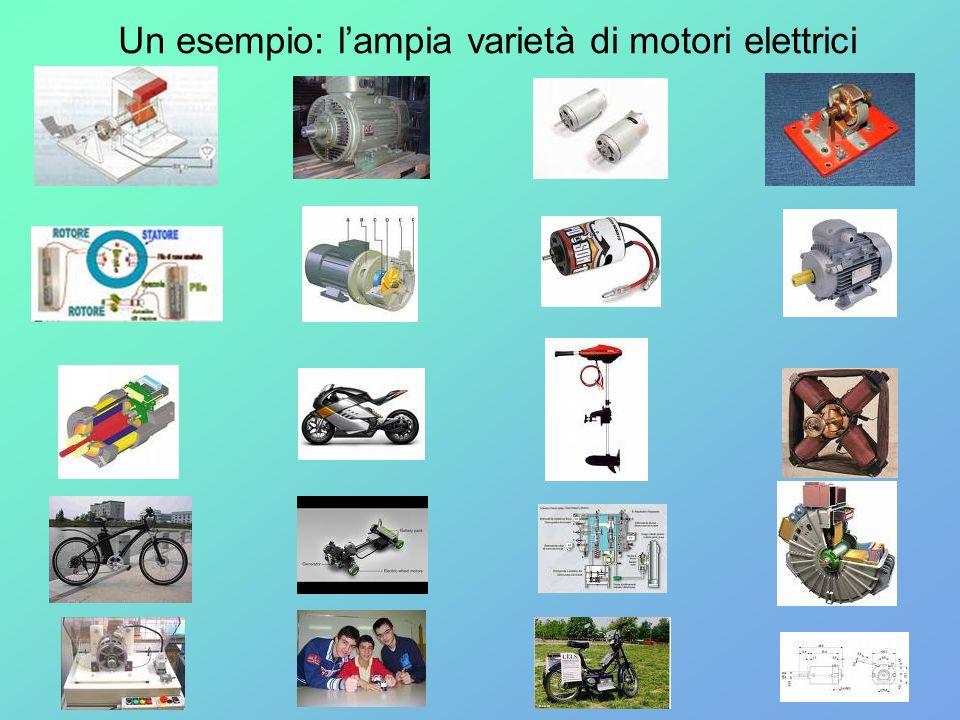 Un esempio: lampia varietà di motori elettrici