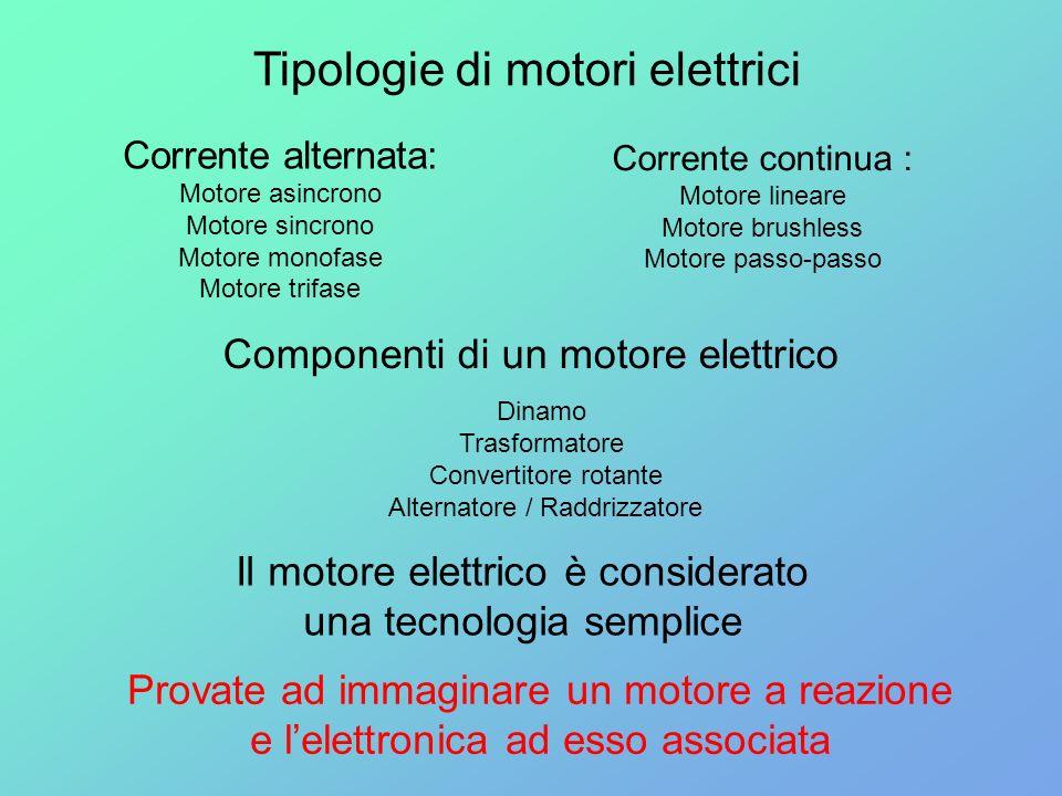 Corrente alternata: Motore asincrono Motore sincrono Motore monofase Motore trifase Dinamo Trasformatore Convertitore rotante Alternatore / Raddrizzat