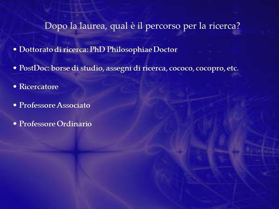 Dopo la laurea, qual è il percorso per la ricerca? Dottorato di ricerca: PhD Philosophiae Doctor PostDoc: borse di studio, assegni di ricerca, cococo,