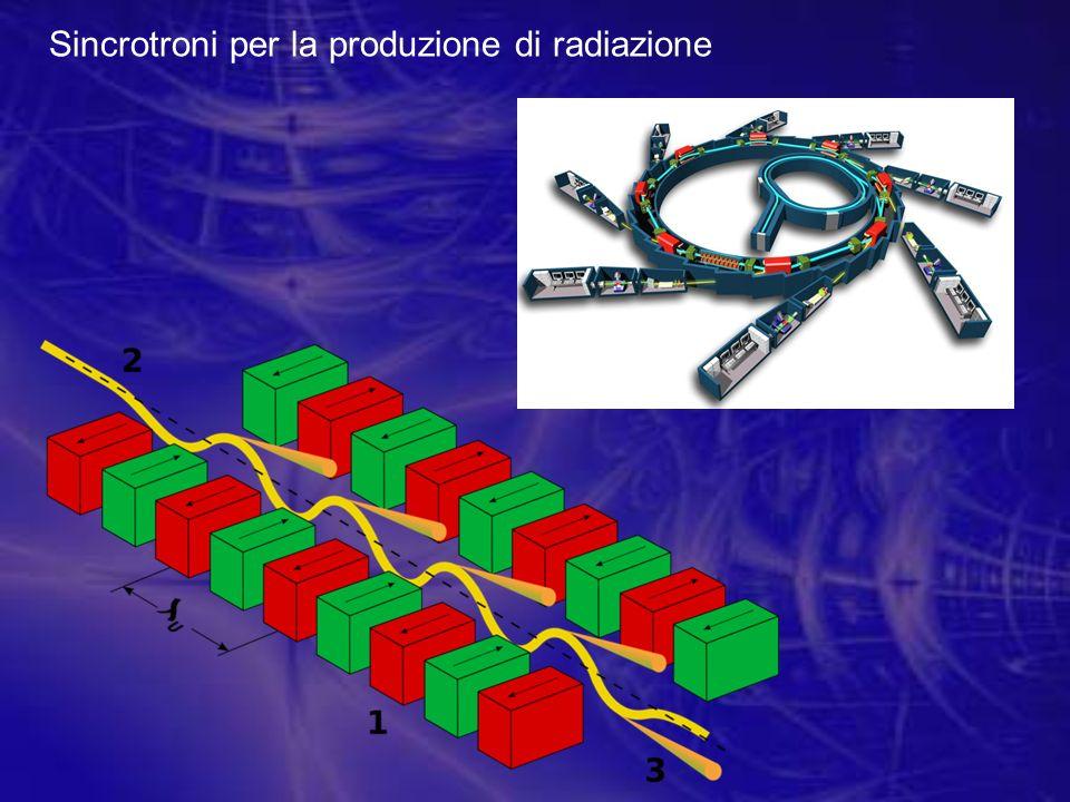 Sincrotroni per la produzione di radiazione