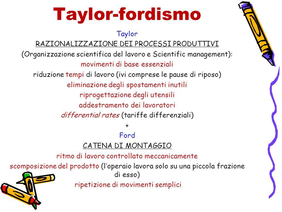 Taylor-fordismo Taylor RAZIONALIZZAZIONE DEI PROCESSI PRODUTTIVI (Organizzazione scientifica del lavoro e Scientific management): movimenti di base es