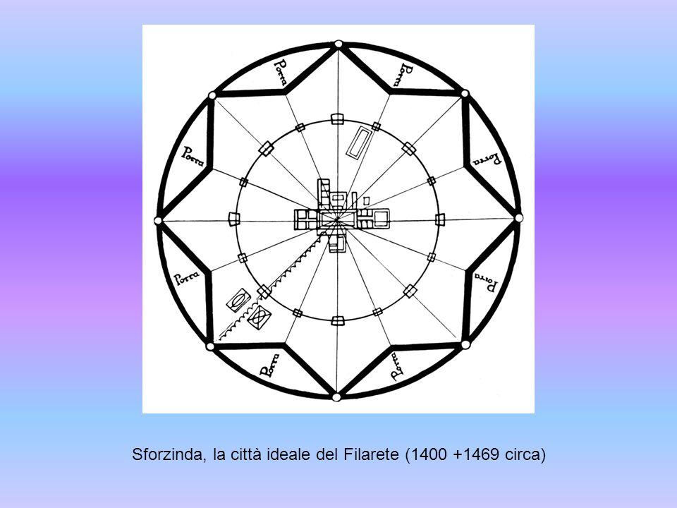 Sforzinda, la città ideale del Filarete (1400 +1469 circa)