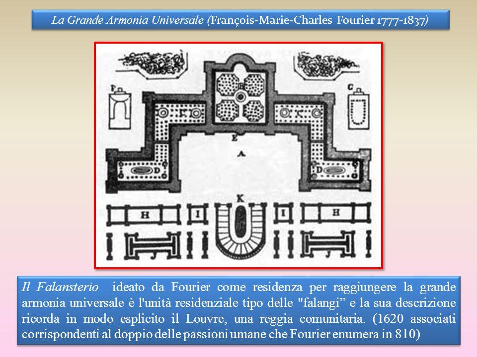 La Grande Armonia Universale ( François-Marie-Charles Fourier 1777-1837 ) Il Falansterio ideato da Fourier come residenza per raggiungere la grande ar