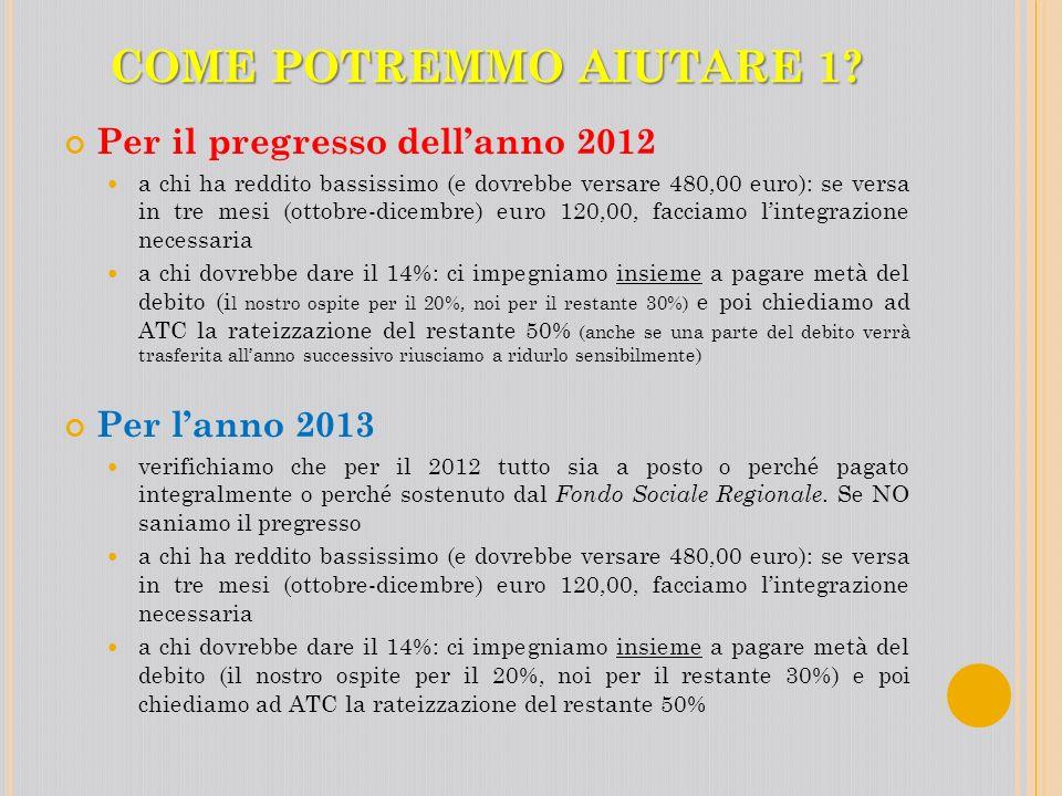 COME POTREMMO AIUTARE 1? Per il pregresso dellanno 2012 a chi ha reddito bassissimo (e dovrebbe versare 480,00 euro): se versa in tre mesi (ottobre-di