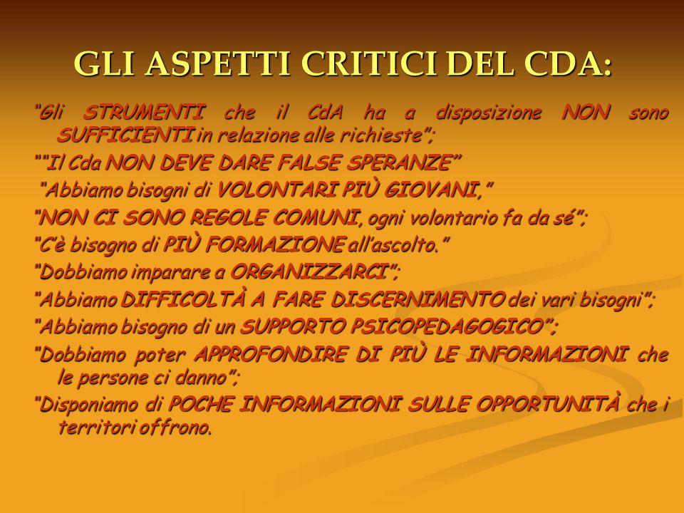 GLI ASPETTI CRITICI DEL CDA: Gli STRUMENTI che il CdA ha a disposizione NON sono SUFFICIENTI in relazione alle richieste; Il Cda NON DEVE DARE FALSE S