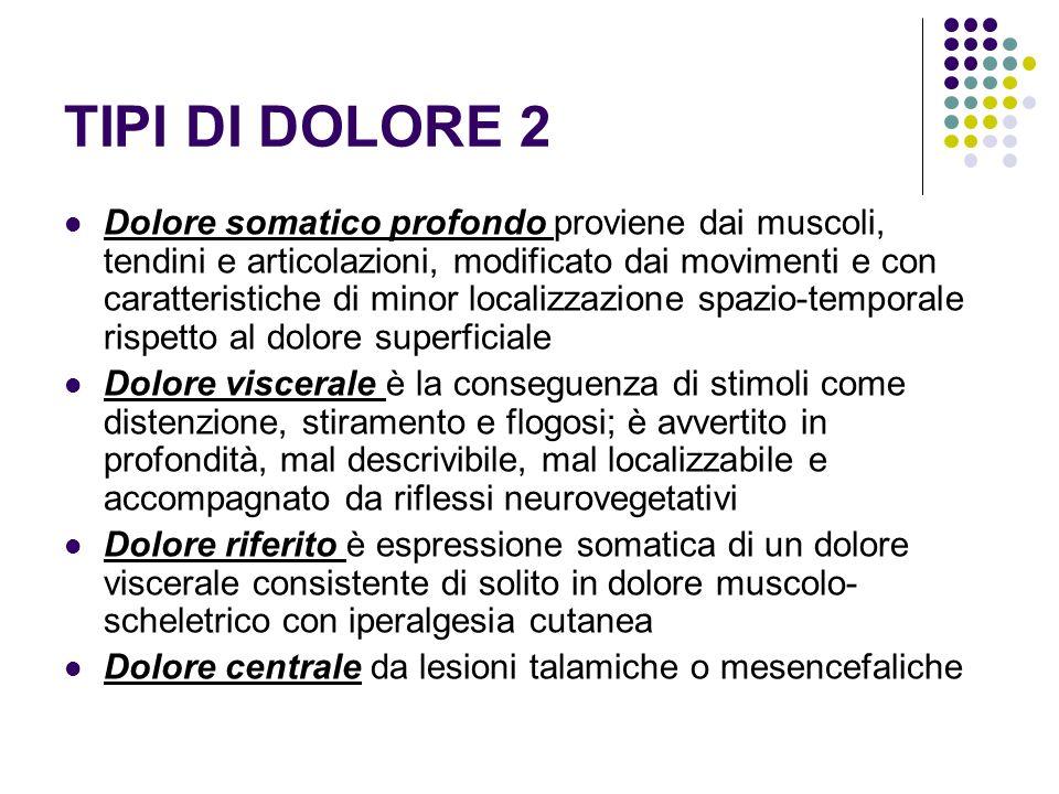 TIPI DI DOLORE 2 Dolore somatico profondo proviene dai muscoli, tendini e articolazioni, modificato dai movimenti e con caratteristiche di minor local