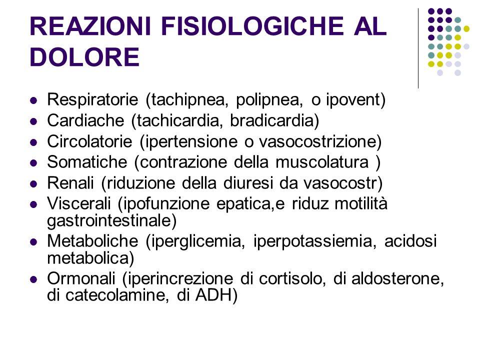 REAZIONI FISIOLOGICHE AL DOLORE Respiratorie (tachipnea, polipnea, o ipovent) Cardiache (tachicardia, bradicardia) Circolatorie (ipertensione o vasoco