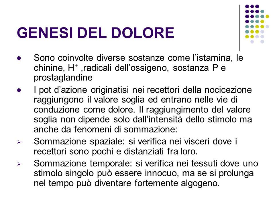 TRATTAMENTO DELLINTOSSICAZIONE 1.