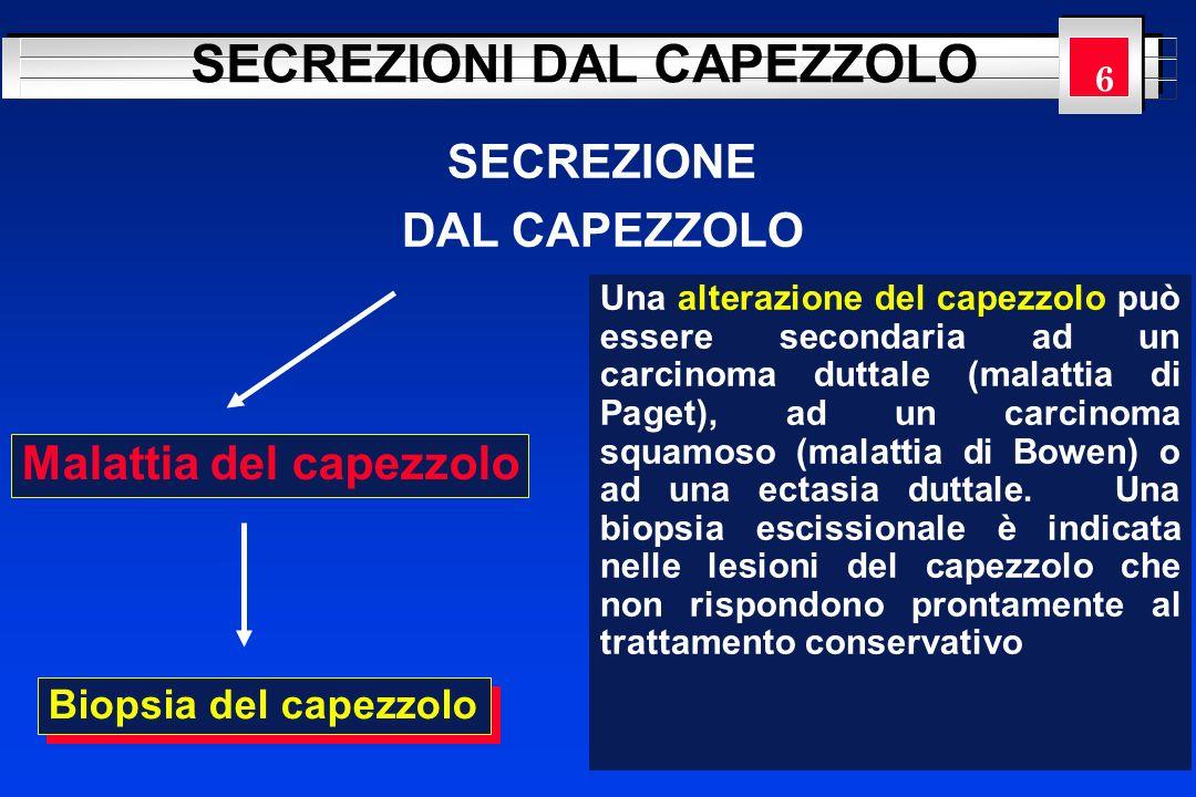YOUR LOGO HERE SECREZIONE DAL CAPEZZOLO SECREZIONI DAL CAPEZZOLO Malattia del capezzolo Biopsia del capezzolo Una alterazione del capezzolo può essere