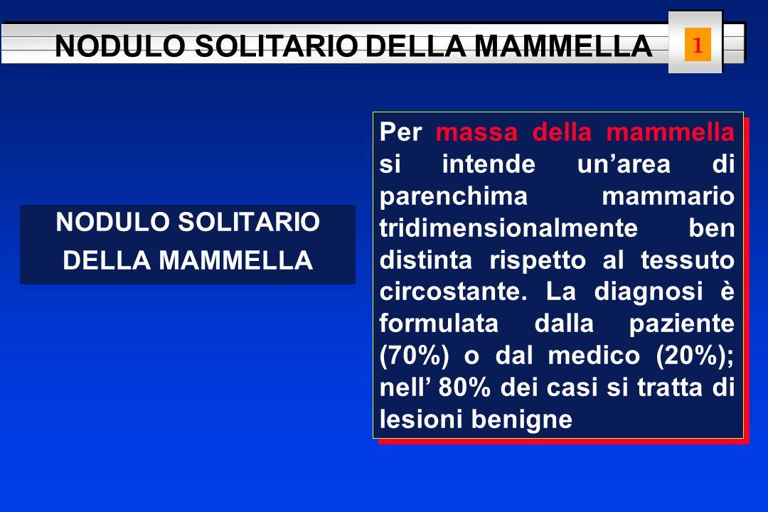 NODULO SOLITARIO DELLA MAMMELLA NODULO SOLITARIO DELLA MAMMELLA Per massa della mammella si intende unarea di parenchima mammario tridimensionalmente